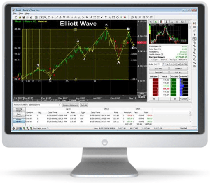 Track 'n Trade Elliott Wave Trading