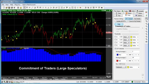 Commitment of Traders Large Speculators In Blue