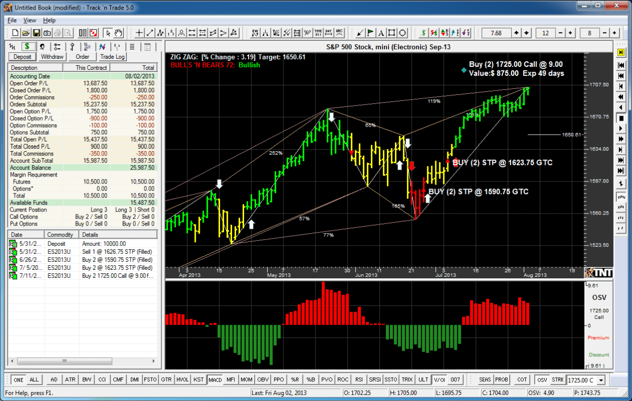 Track 'n Trade End of Day Futures Charting and Simulation