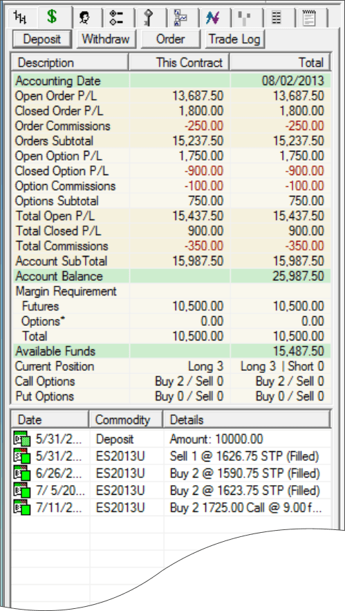 Trading Tab Track 'n Trade End-of-Day Futures Software