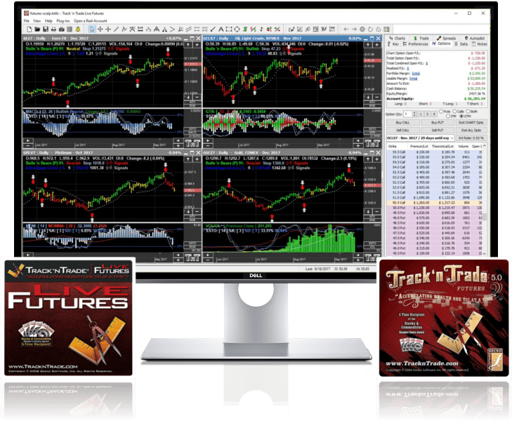 Track 'n Trade Futures Charting and Trading Software for the visual Investor