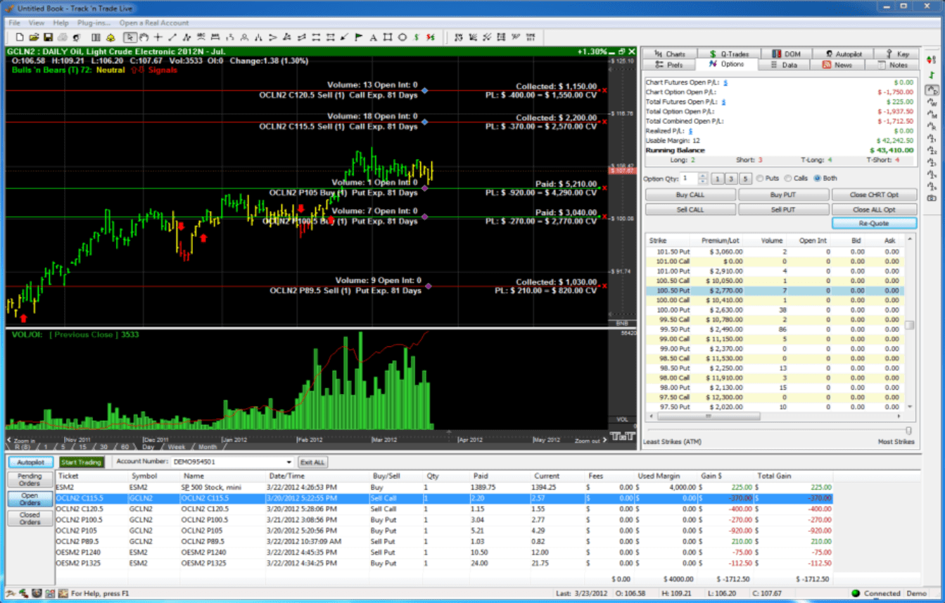 Track 'n Trade Futures Options Trading