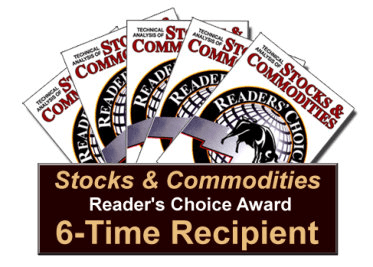 Stocks & Commodities Gecko Software Awards